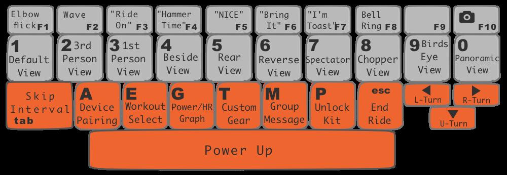 zwift_keyboard
