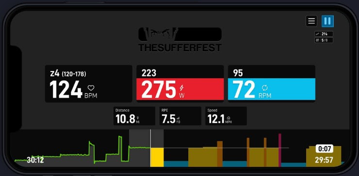 The Sufferfest Introduces NoVid Workouts and Set to Raise